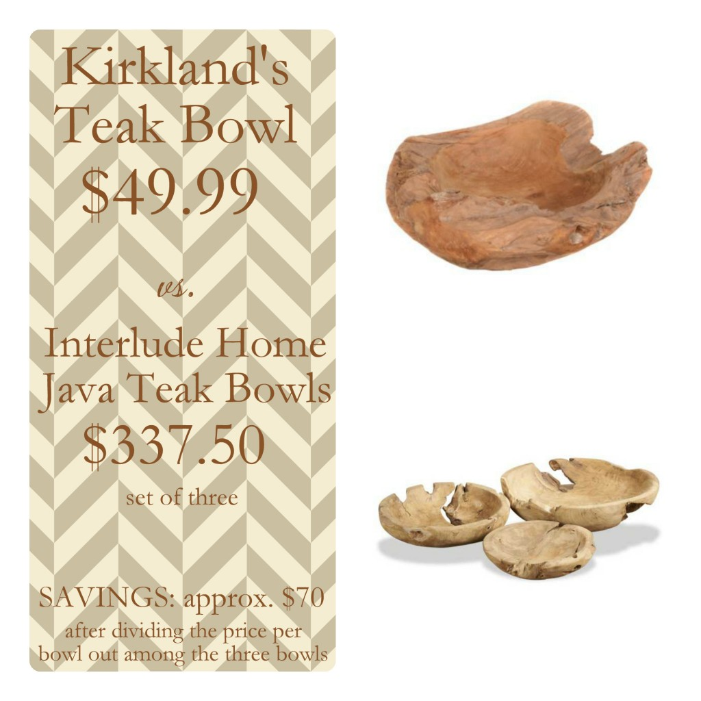 Kirk Teak Bowl collage